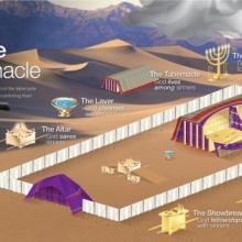 illustration-tabernacle